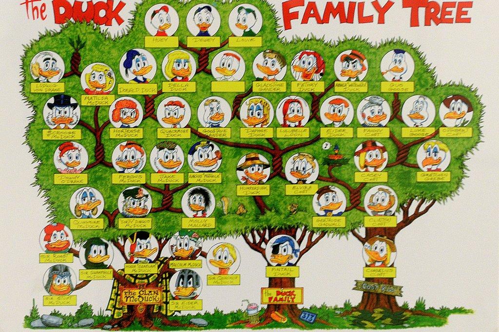 Donald Duck Stammbaum