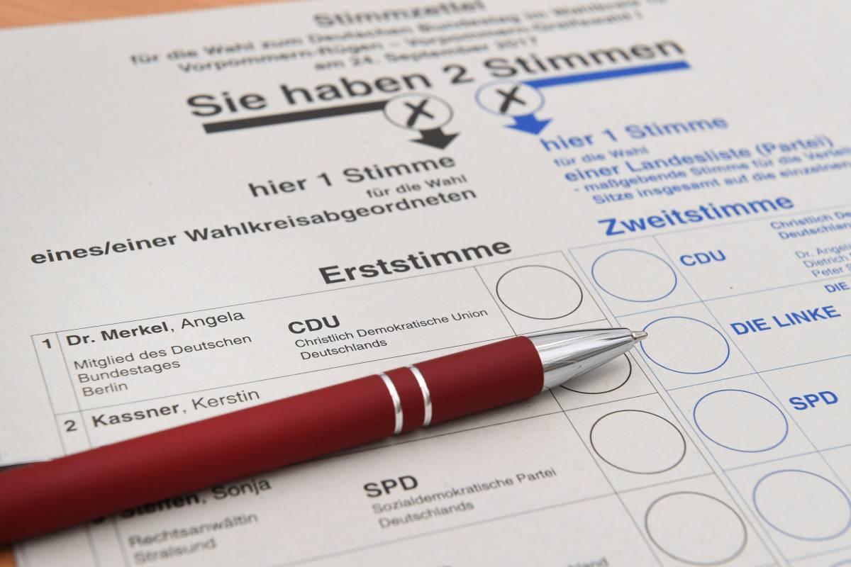 Bundestagswahl 2017 - So hat Duisburg abgestimmt   waz de