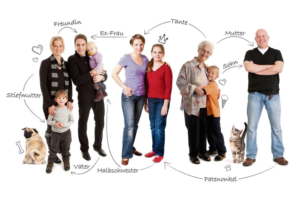 Wer gehört zu wem? Alleinerziehende, Unverheiratete, Patchwork - Familie zu definieren, ist heute gar nicht mehr so einfach.