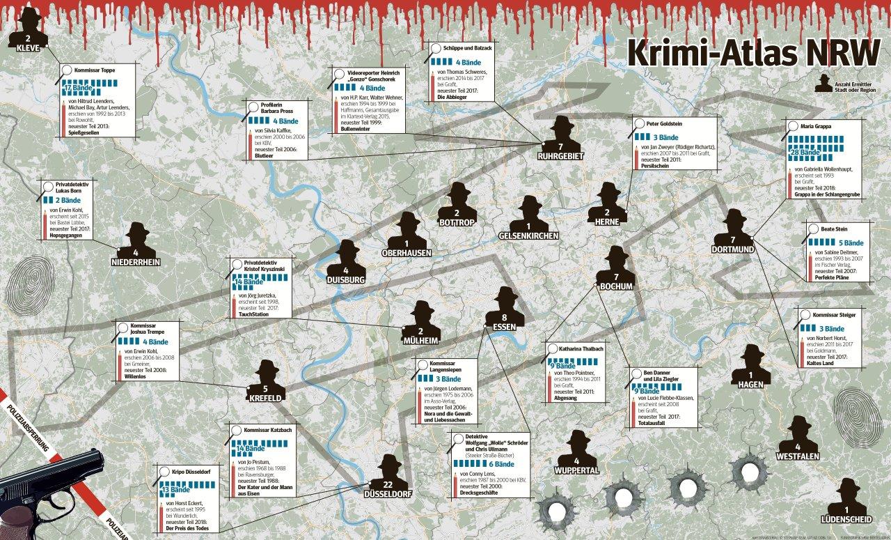 Die Landkarte des Verbrechens: Die Seite buechertreff.de hat akribisch zusammengestellt, in welcher Stadt wie viele Ermittler aktiv sind. Wir haben die Informationen für NRW aufbereitet.